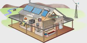 solar house using solar panels
